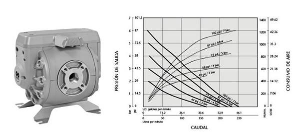 Pompa membranowa do wody o wysokiej wydajności